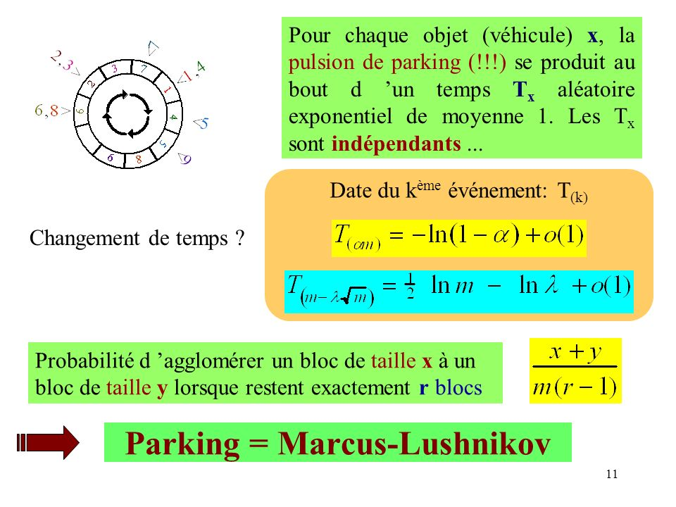 11 Parking = Marcus-Lushnikov Changement de temps .