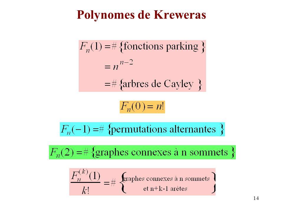 14 Polynomes de Kreweras