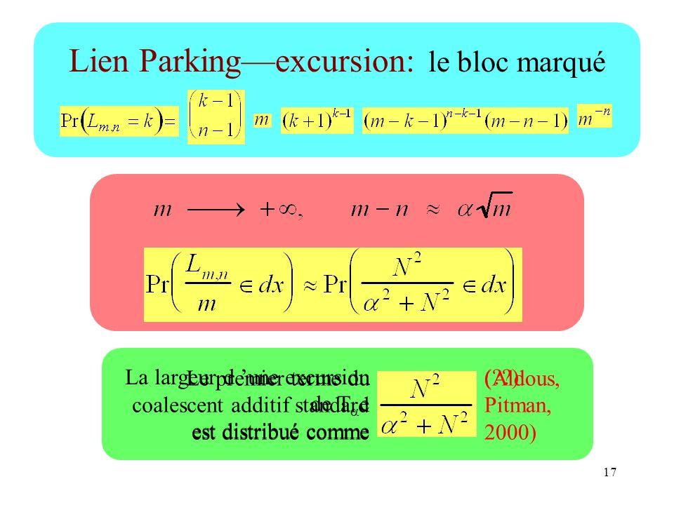 17 Le premier terme du coalescent additif standard est distribué comme (Aldous, Pitman, 2000) La largeur d une excursion de T e est distribué comme (?