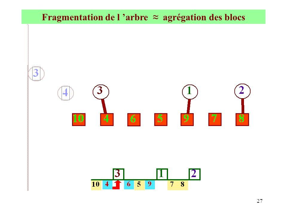 27 Fragmentation de l arbre agrégation des blocs