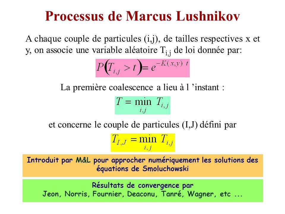 8 Processus de Marcus Lushnikov A chaque couple de particules (i,j), de tailles respectives x et y, on associe une variable aléatoire T i,j de loi don