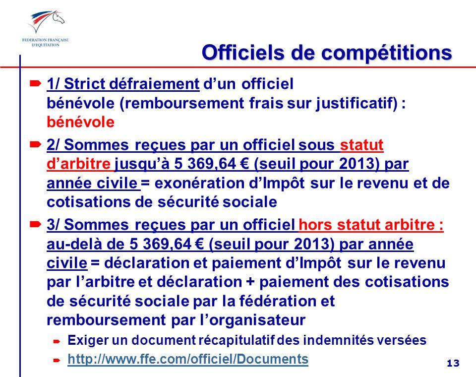 Rétroplanning de lorganisation Séminaire CRE 2013 12 ChronoDémarcheInterlocuteur Entre le 1 er octobre et le 15 novembre Déclaration unique de concour