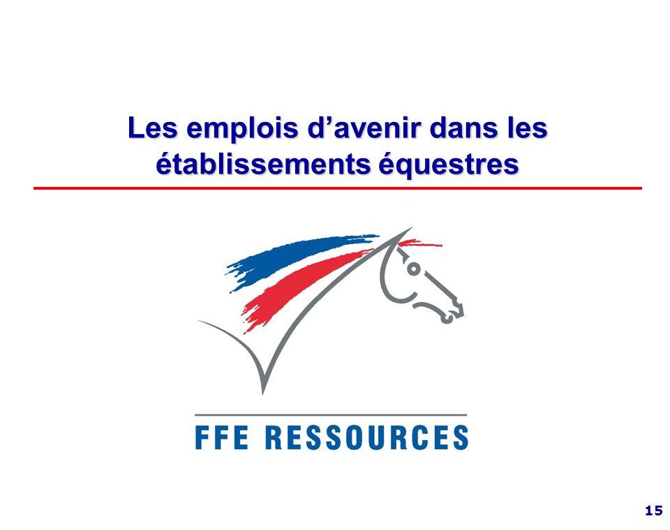 Dopage Contrôles de lAFLD Obligation de lorganisateur Un boxe Un local sanitaire Sanctions FFE / AFLD