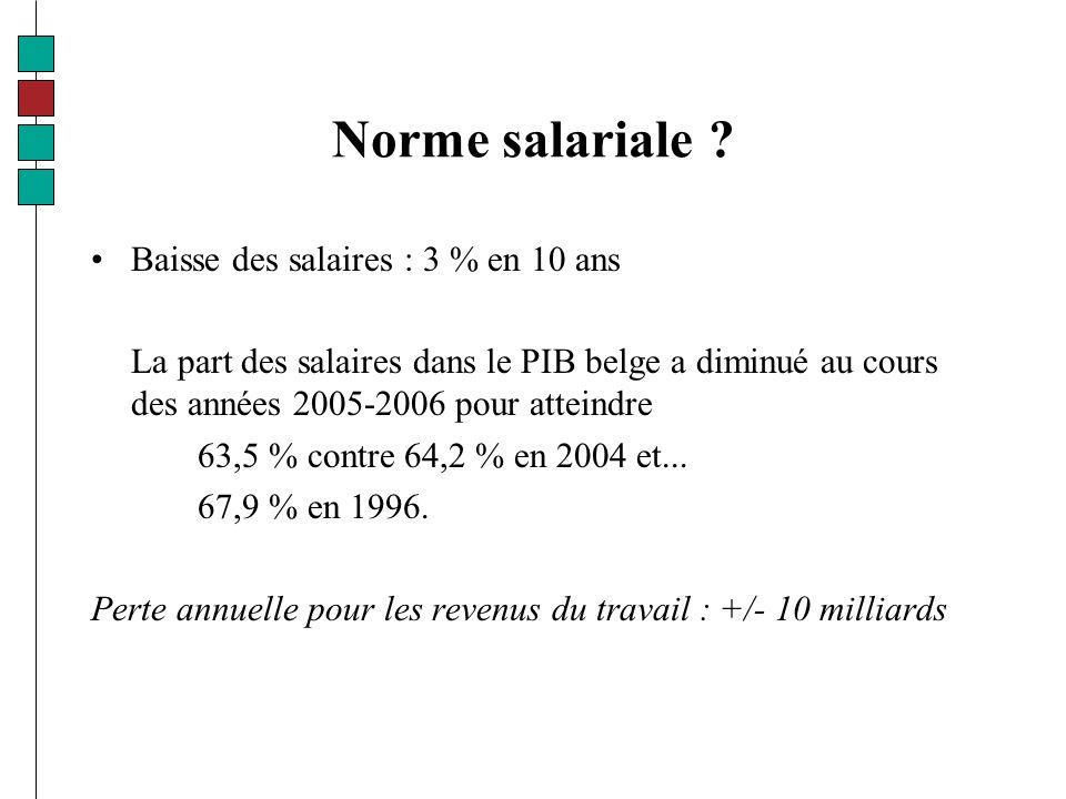 Norme salariale .