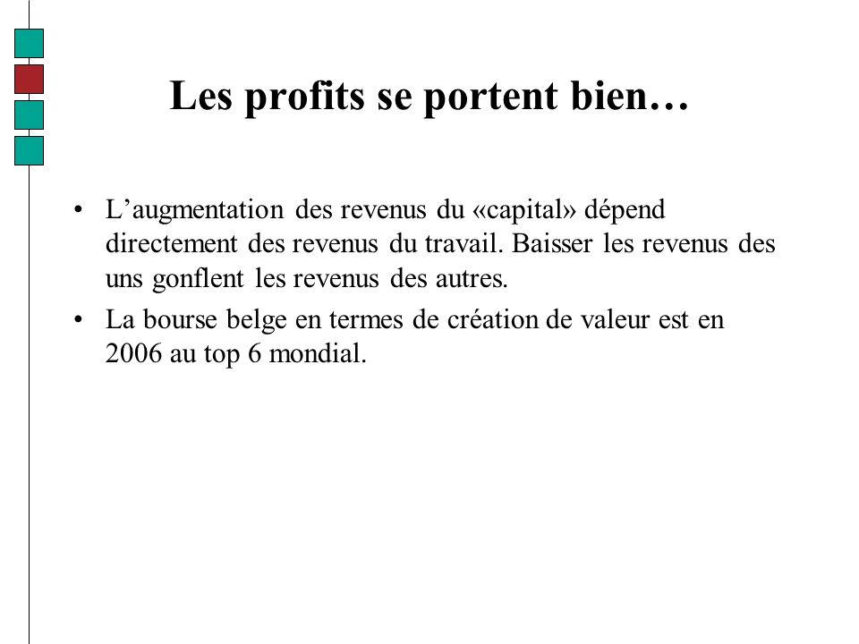 Les profits se portent bien… Laugmentation des revenus du «capital» dépend directement des revenus du travail.