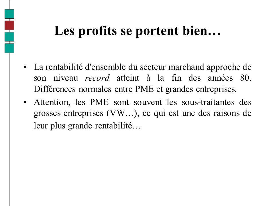 Les profits se portent bien… La rentabilité d ensemble du secteur marchand approche de son niveau record atteint à la fin des années 80.