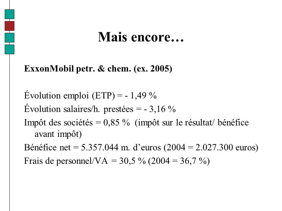 Mais encore… ExxonMobil petr. & chem. (ex.