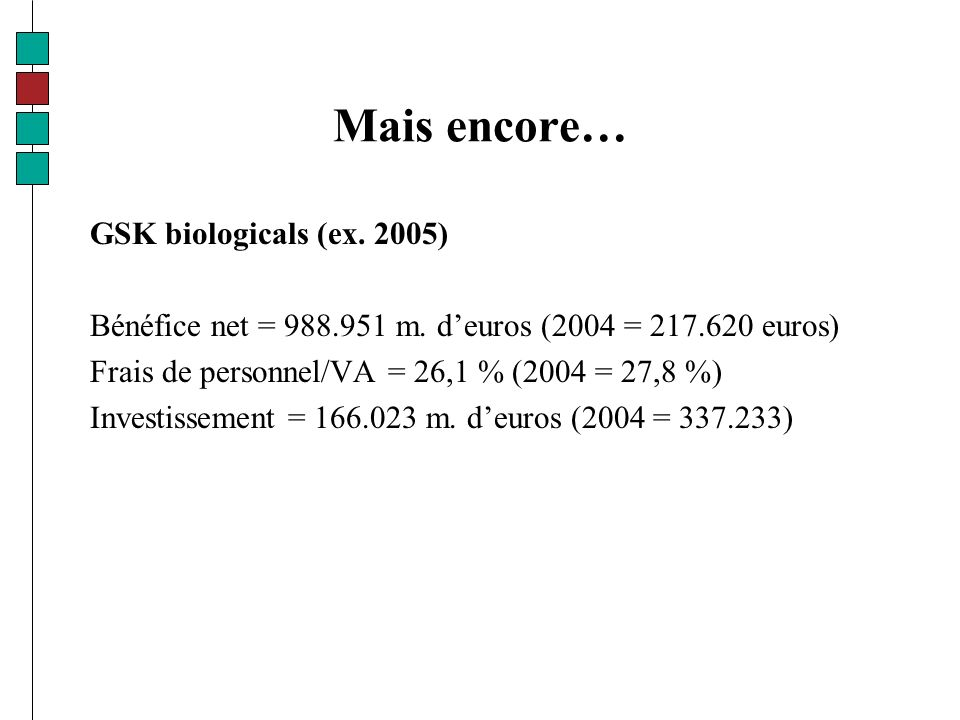 Mais encore… GSK biologicals (ex. 2005) Bénéfice net = m.