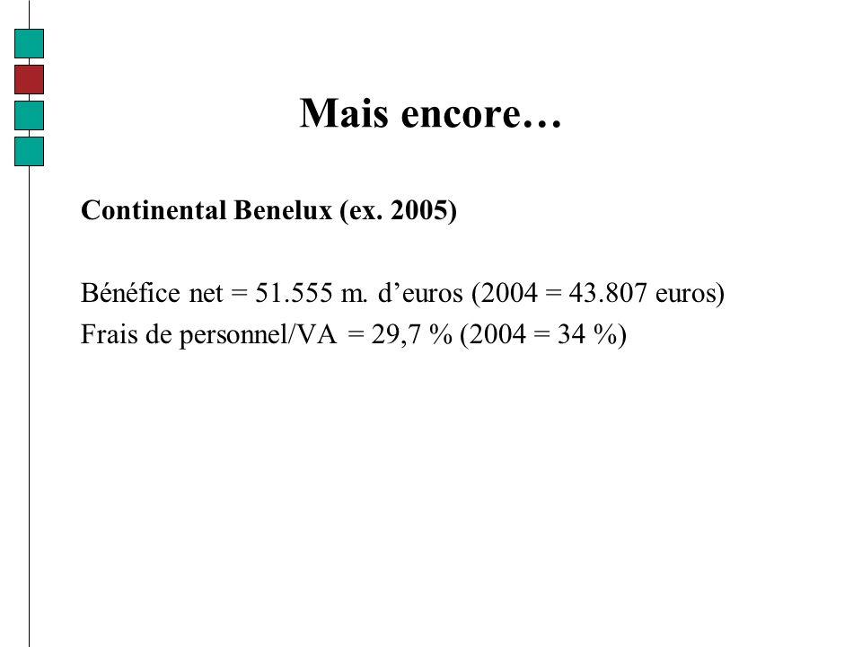 Mais encore… Continental Benelux (ex. 2005) Bénéfice net = 51.555 m.
