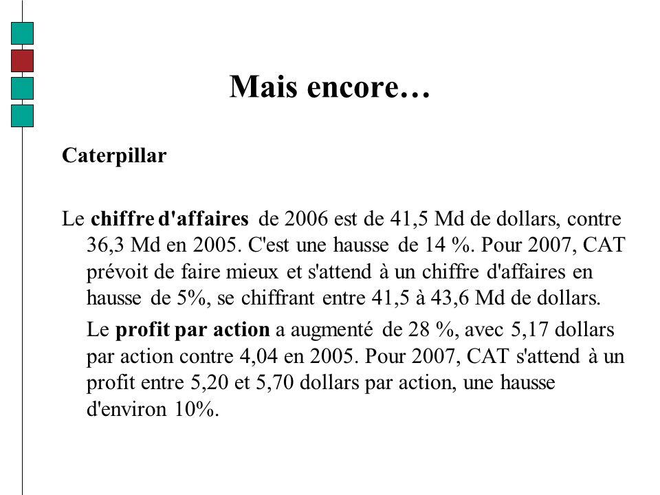 Mais encore… Caterpillar Le chiffre d affaires de 2006 est de 41,5 Md de dollars, contre 36,3 Md en 2005.