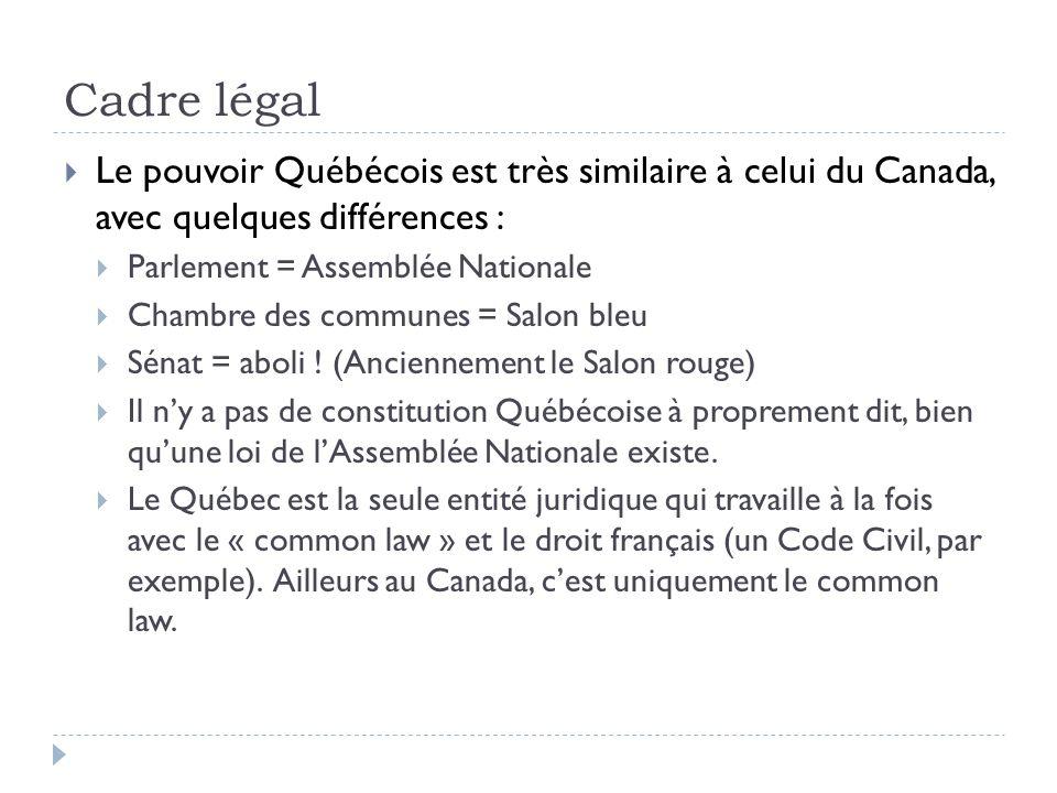 Cadre légal Le pouvoir Québécois est très similaire à celui du Canada, avec quelques différences : Parlement = Assemblée Nationale Chambre des commune