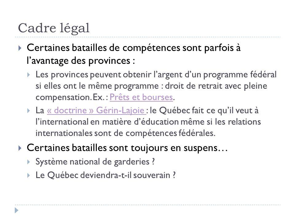 Cadre légal Certaines batailles de compétences sont parfois à lavantage des provinces : Les provinces peuvent obtenir largent dun programme fédéral si