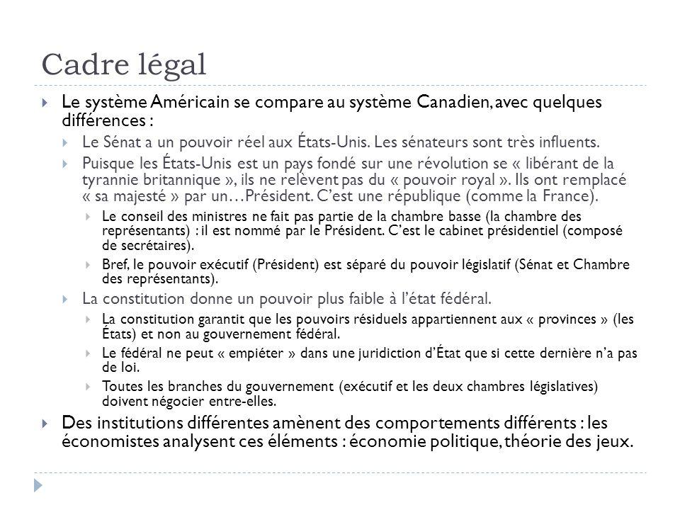 Cadre légal Le système Américain se compare au système Canadien, avec quelques différences : Le Sénat a un pouvoir réel aux États-Unis. Les sénateurs