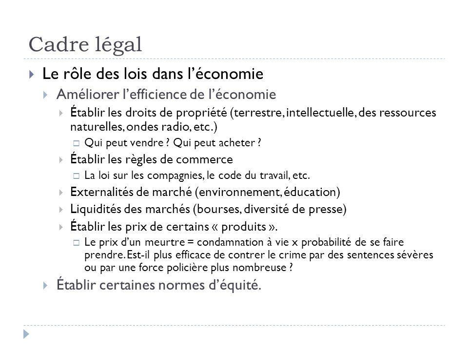 Cadre légal Le rôle des lois dans léconomie Améliorer lefficience de léconomie Établir les droits de propriété (terrestre, intellectuelle, des ressour