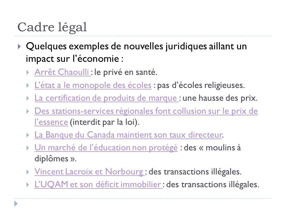 Cadre légal Quelques exemples de nouvelles juridiques aillant un impact sur léconomie : Arrêt Chaoulli : le privé en santé. Arrêt Chaoulli Létat a le