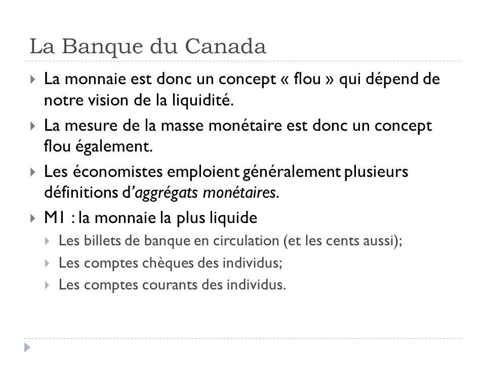 La Banque du Canada La monnaie est donc un concept « flou » qui dépend de notre vision de la liquidité. La mesure de la masse monétaire est donc un co