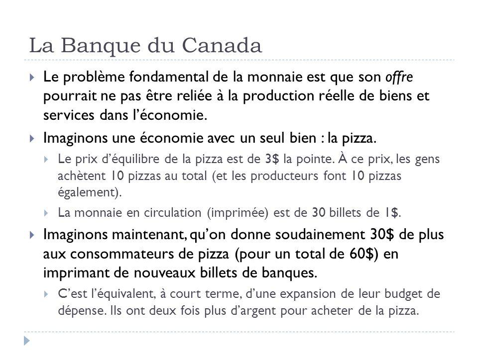 La Banque du Canada Le problème fondamental de la monnaie est que son offre pourrait ne pas être reliée à la production réelle de biens et services da