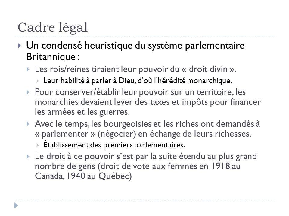 Cadre légal Un condensé heuristique du système parlementaire Britannique : Les rois/reines tiraient leur pouvoir du « droit divin ». Leur habilité à p