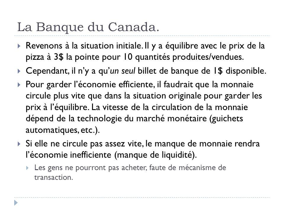 La Banque du Canada. Revenons à la situation initiale. Il y a équilibre avec le prix de la pizza à 3$ la pointe pour 10 quantités produites/vendues. C