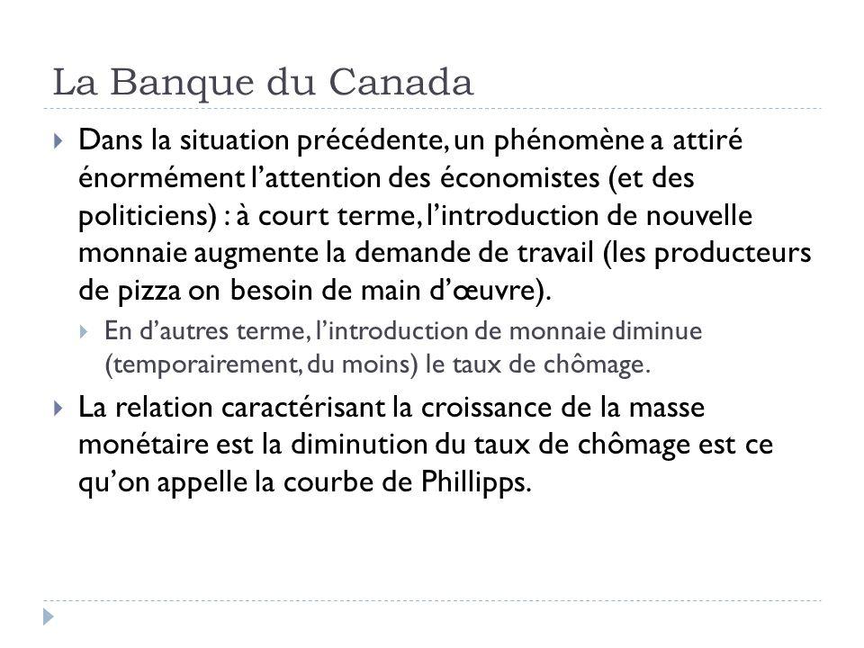 La Banque du Canada Dans la situation précédente, un phénomène a attiré énormément lattention des économistes (et des politiciens) : à court terme, li
