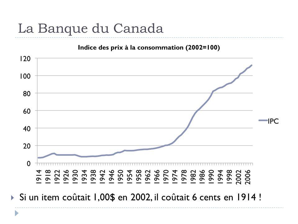 La Banque du Canada Si un item coûtait 1,00$ en 2002, il coûtait 6 cents en 1914 !