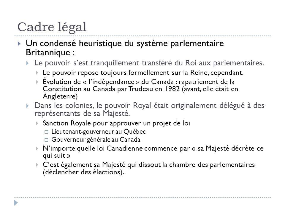 Cadre légal Un condensé heuristique du système parlementaire Britannique : Le pouvoir sest tranquillement transféré du Roi aux parlementaires. Le pouv