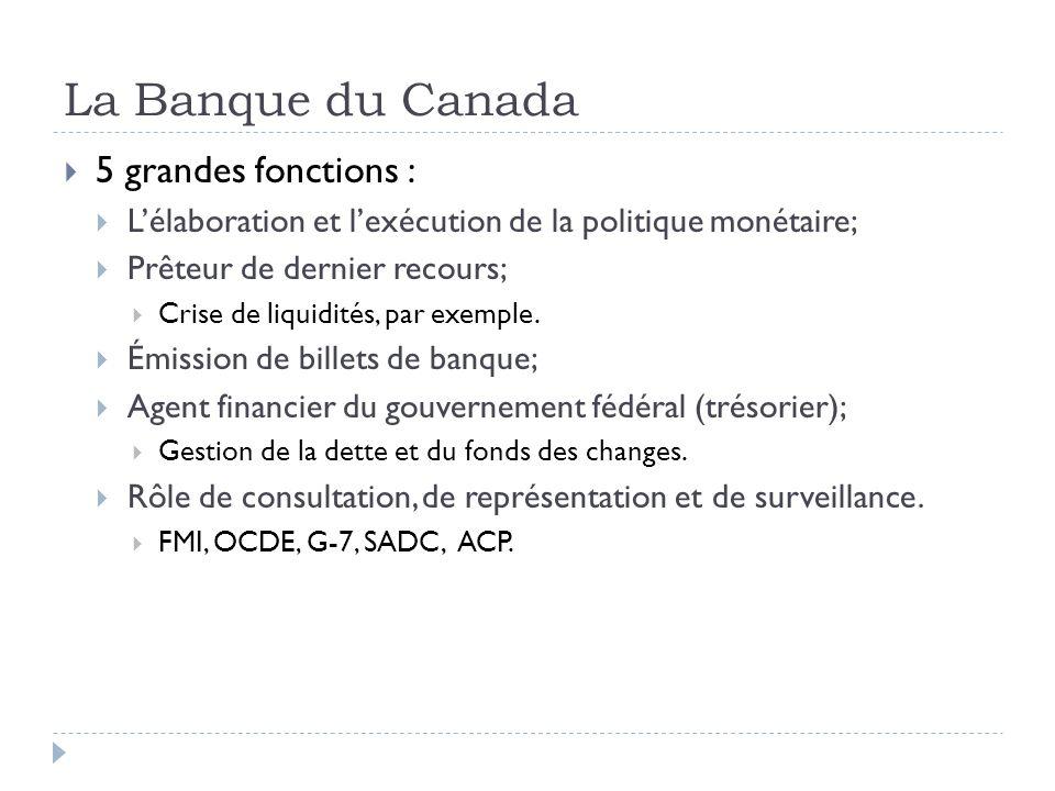 La Banque du Canada 5 grandes fonctions : Lélaboration et lexécution de la politique monétaire; Prêteur de dernier recours; Crise de liquidités, par e