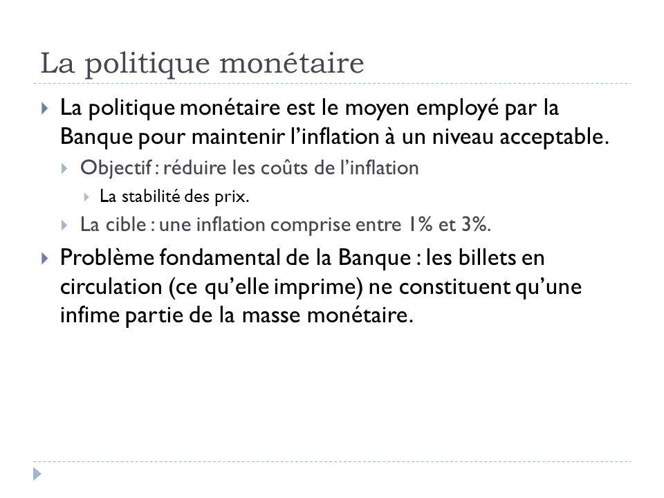 La politique monétaire La politique monétaire est le moyen employé par la Banque pour maintenir linflation à un niveau acceptable. Objectif : réduire