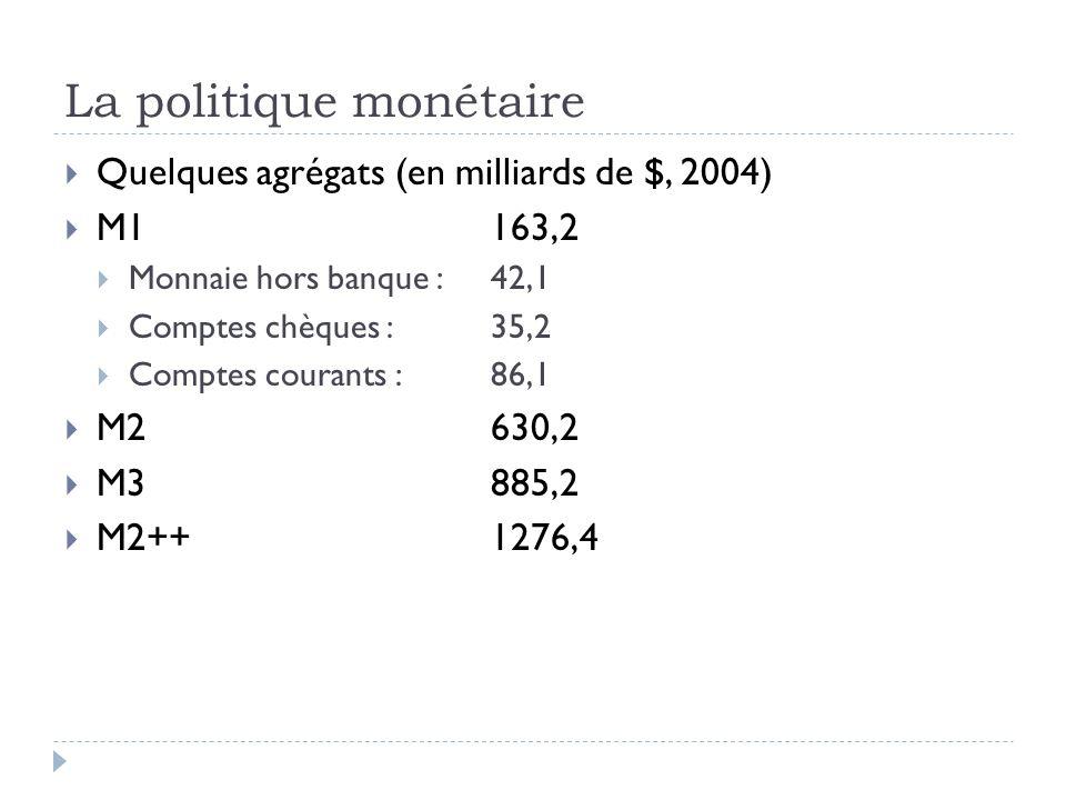 La politique monétaire Quelques agrégats (en milliards de $, 2004) M1163,2 Monnaie hors banque : 42,1 Comptes chèques : 35,2 Comptes courants : 86,1 M