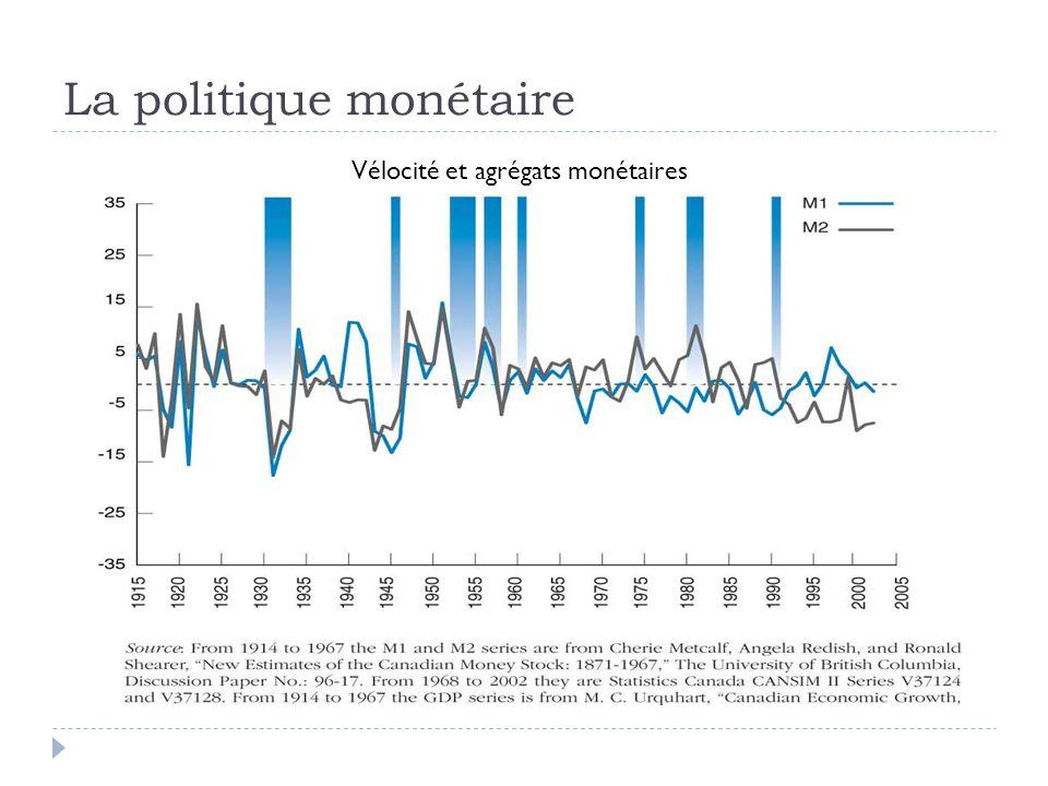 La politique monétaire Vélocité et agrégats monétaires
