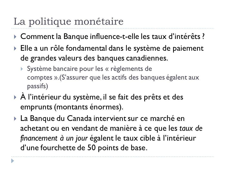 La politique monétaire Comment la Banque influence-t-elle les taux dintérêts ? Elle a un rôle fondamental dans le système de paiement de grandes valeu