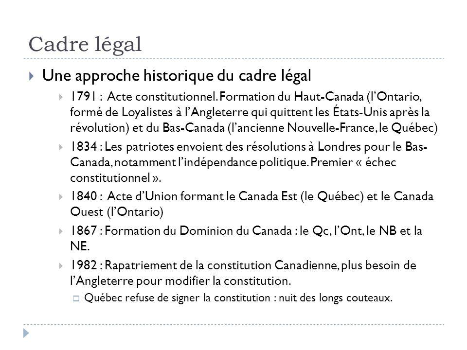 Cadre légal Une approche historique du cadre légal 1791 : Acte constitutionnel. Formation du Haut-Canada (lOntario, formé de Loyalistes à lAngleterre