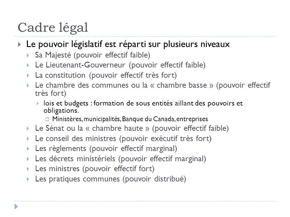 Cadre légal Le pouvoir législatif est réparti sur plusieurs niveaux Sa Majesté (pouvoir effectif faible) Le Lieutenant-Gouverneur (pouvoir effectif fa