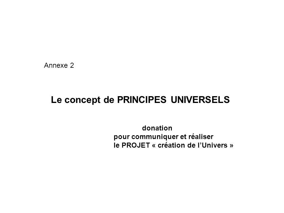 Le concept de PRINCIPES UNIVERSELS Annexe 2 donation pour communiquer et réaliser le PROJET « création de lUnivers »