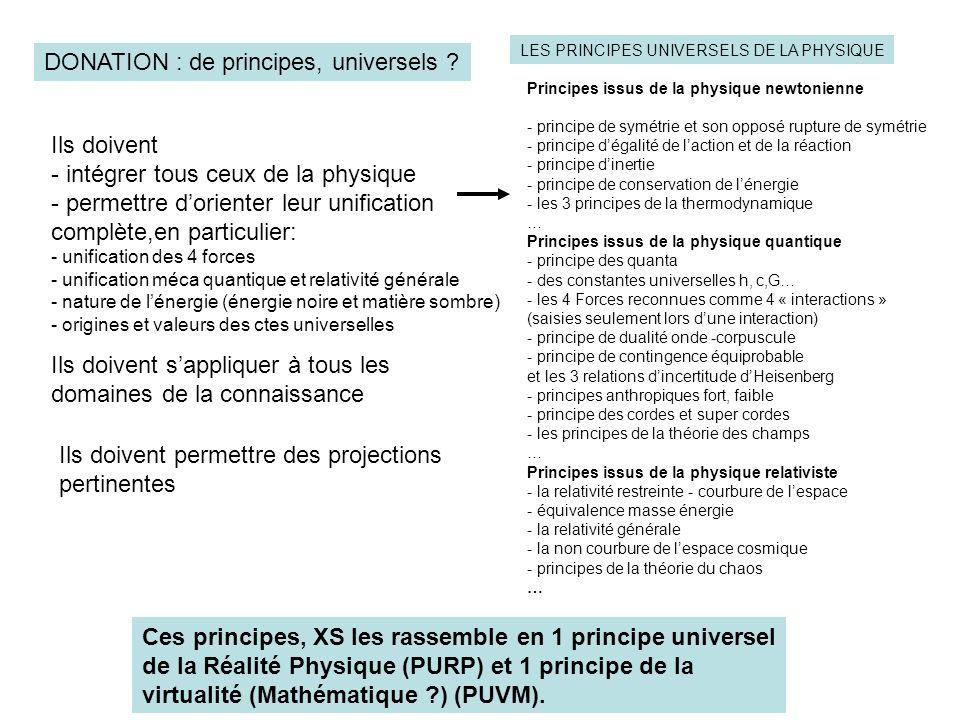 LES PRINCIPES UNIVERSELS DE LA PHYSIQUE Principes issus de la physique newtonienne - principe de symétrie et son opposé rupture de symétrie - principe