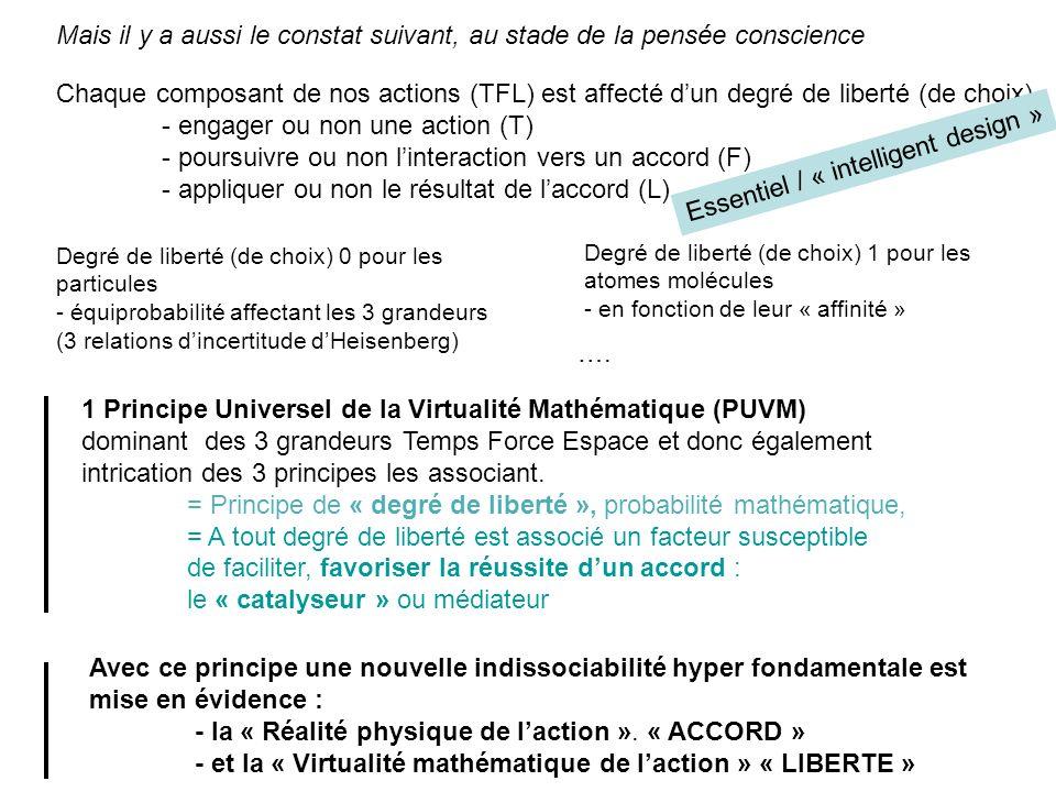 1 Principe Universel de la Virtualité Mathématique (PUVM) dominant des 3 grandeurs Temps Force Espace et donc également intrication des 3 principes le