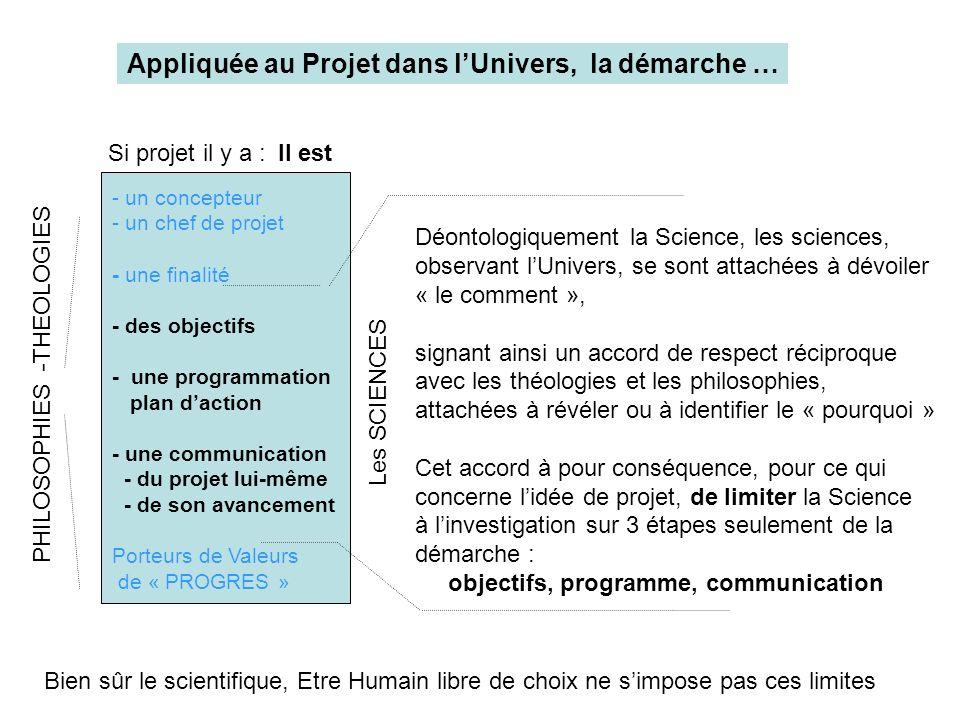 Si projet il y a : Appliquée au Projet dans lUnivers, la démarche … - un concepteur - un chef de projet - une finalité - des objectifs - une programma