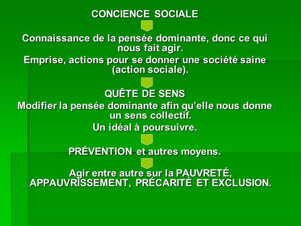 CONCIENCE SOCIALE Connaissance de la pensée dominante, donc ce qui nous fait agir. Emprise, actions pour se donner une société saine (action sociale).