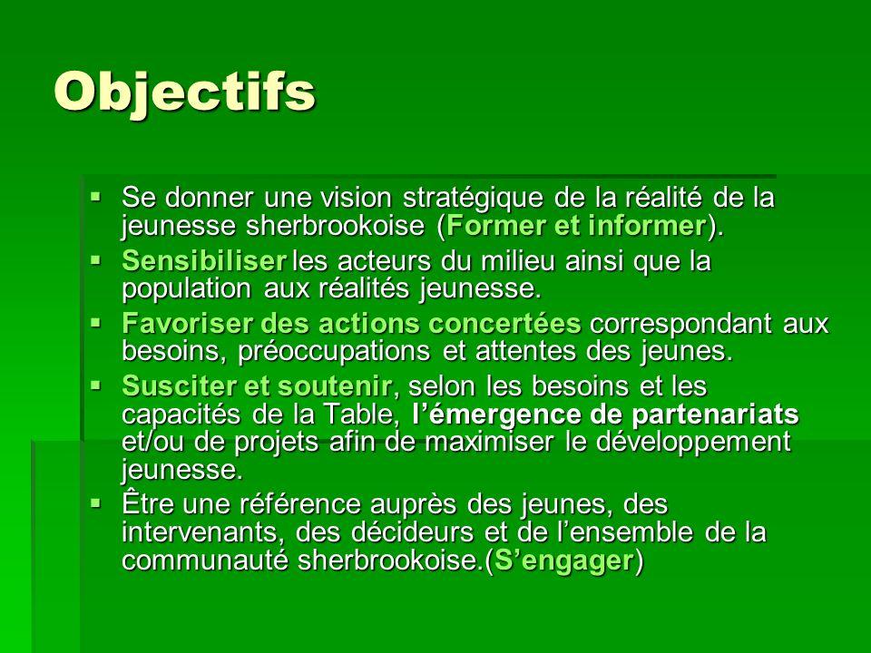 Exemples dactions de la TCJS Informer : Informer : les partenaires et élus de la TCJS ont lopportunité déchanger de linformation sur ce quils sont et font.