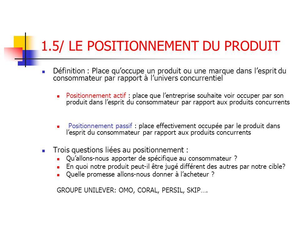 1.5/ LE POSITIONNEMENT DU PRODUIT Définition : Place quoccupe un produit ou une marque dans lesprit du consommateur par rapport à lunivers concurrenti