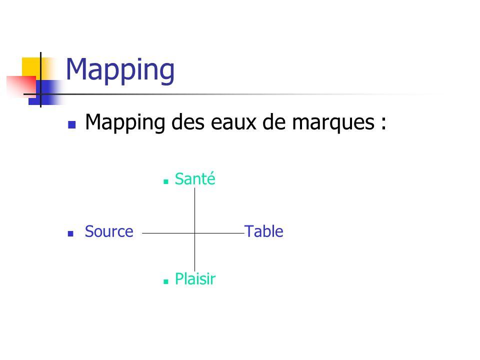 Mapping Mapping des eaux de marques : Santé Source Table Plaisir
