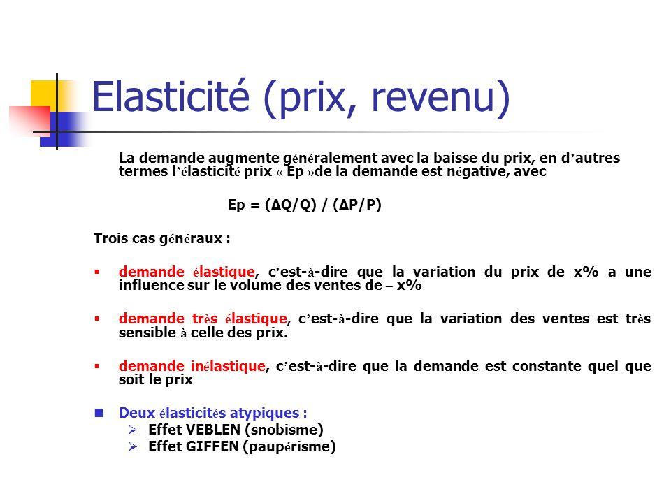 Elasticité (prix, revenu) La demande augmente g é n é ralement avec la baisse du prix, en d autres termes l é lasticit é prix « Ep » de la demande est