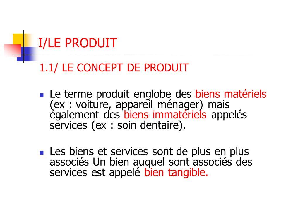 I/LE PRODUIT 1.1/ LE CONCEPT DE PRODUIT Le terme produit englobe des biens matériels (ex : voiture, appareil ménager) mais également des biens immatér