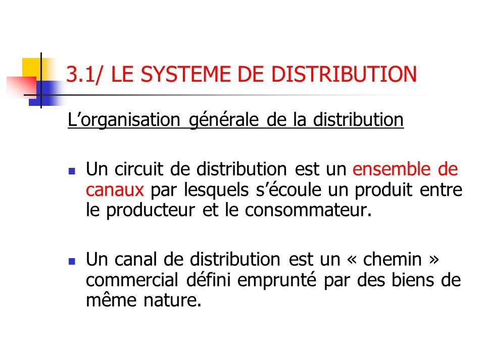 3.1/ LE SYSTEME DE DISTRIBUTION Lorganisation générale de la distribution Un circuit de distribution est un ensemble de canaux par lesquels sécoule un