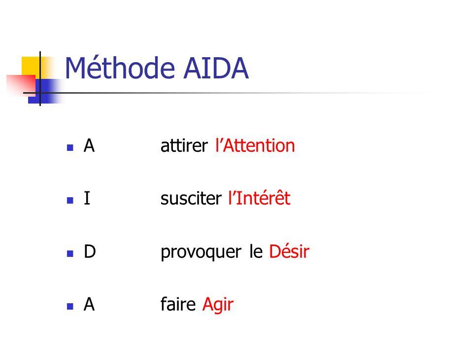 Méthode AIDA A attirer lAttention Isusciter lIntérêt Dprovoquer le Désir Afaire Agir