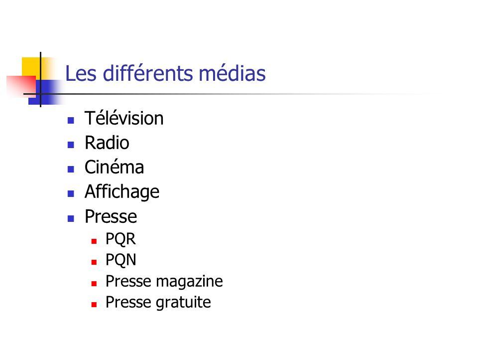 Les différents médias Télévision Radio Cinéma Affichage Presse PQR PQN Presse magazine Presse gratuite