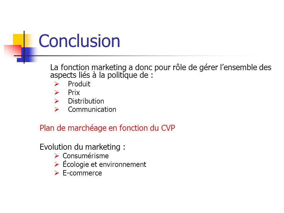 Conclusion La fonction marketing a donc pour rôle de gérer lensemble des aspects liés à la politique de : Produit Prix Distribution Communication Plan