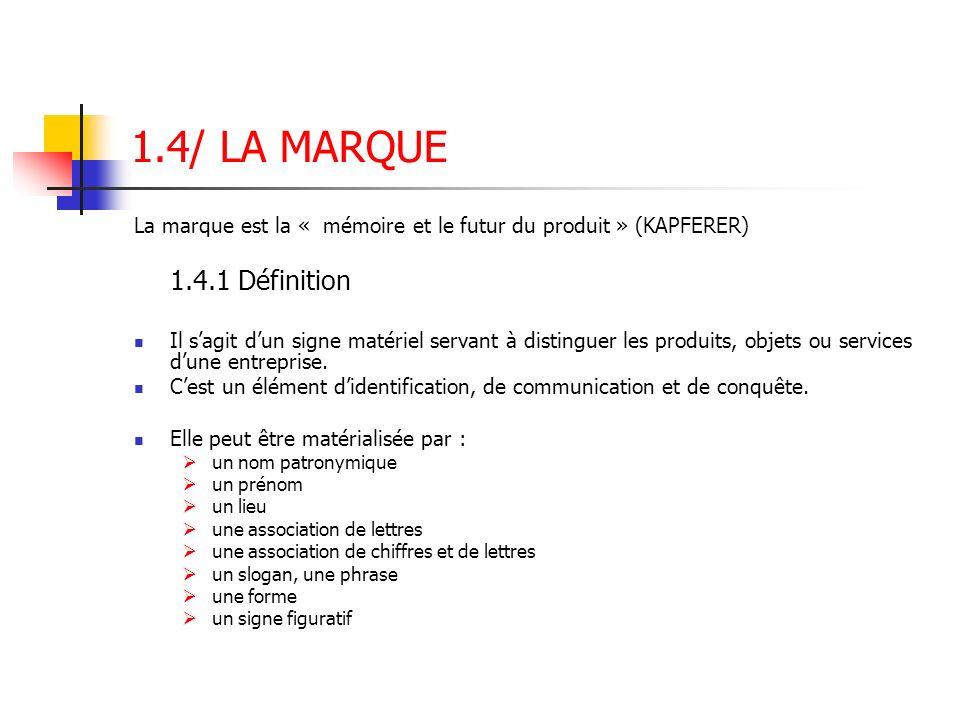 1.4/ LA MARQUE La marque est la « mémoire et le futur du produit » (KAPFERER) 1.4.1 Définition Il sagit dun signe matériel servant à distinguer les pr