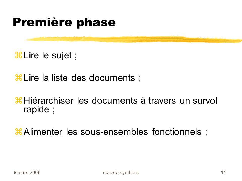 9 mars 2006note de synthèse11 Première phase zLire le sujet ; zLire la liste des documents ; zHiérarchiser les documents à travers un survol rapide ;