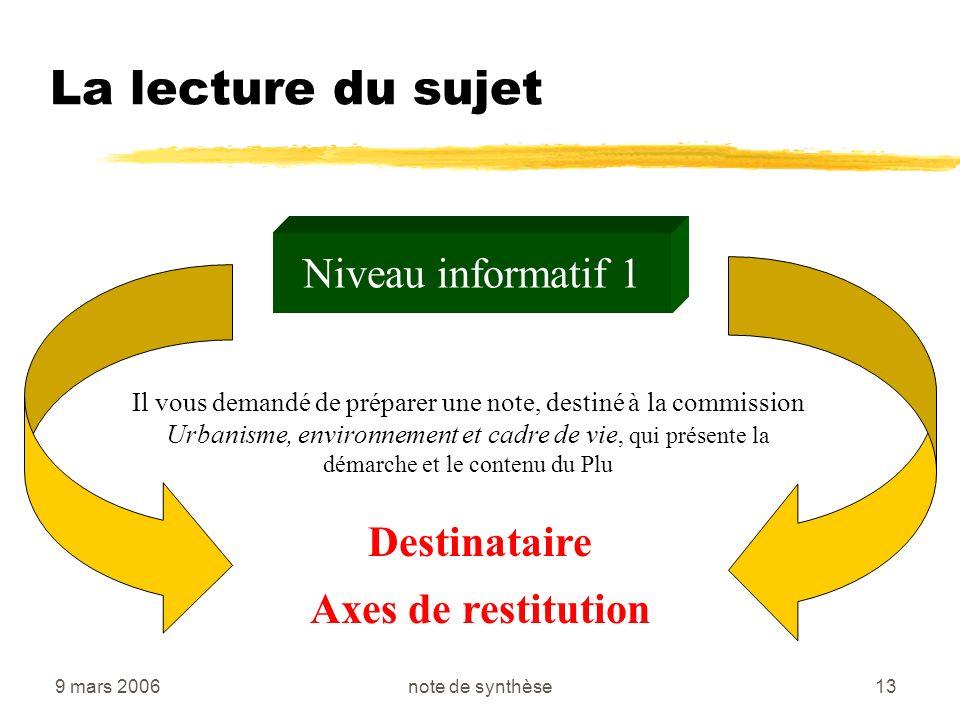 9 mars 2006note de synthèse13 La lecture du sujet Niveau informatif 1 Il vous demandé de préparer une note, destiné à la commission Urbanisme, environ